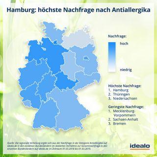 Nachfrage Antiallergika